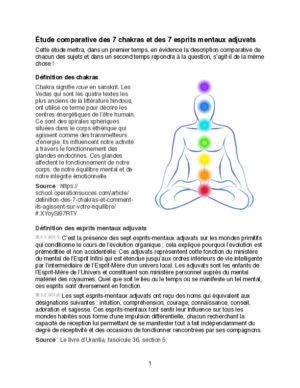 Comparatif 7 chakras 7 esprits adjuvats